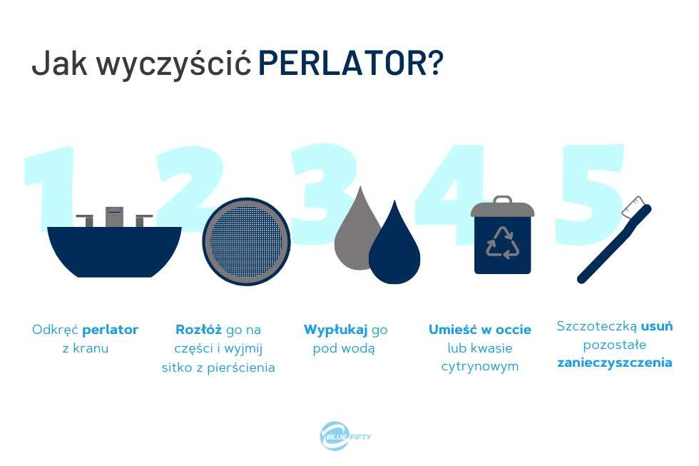 Perlator - jak wyczyścić perlatory?