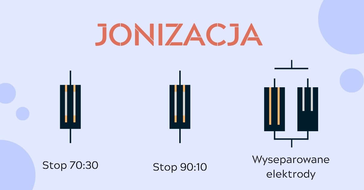 jonizacja - legionella